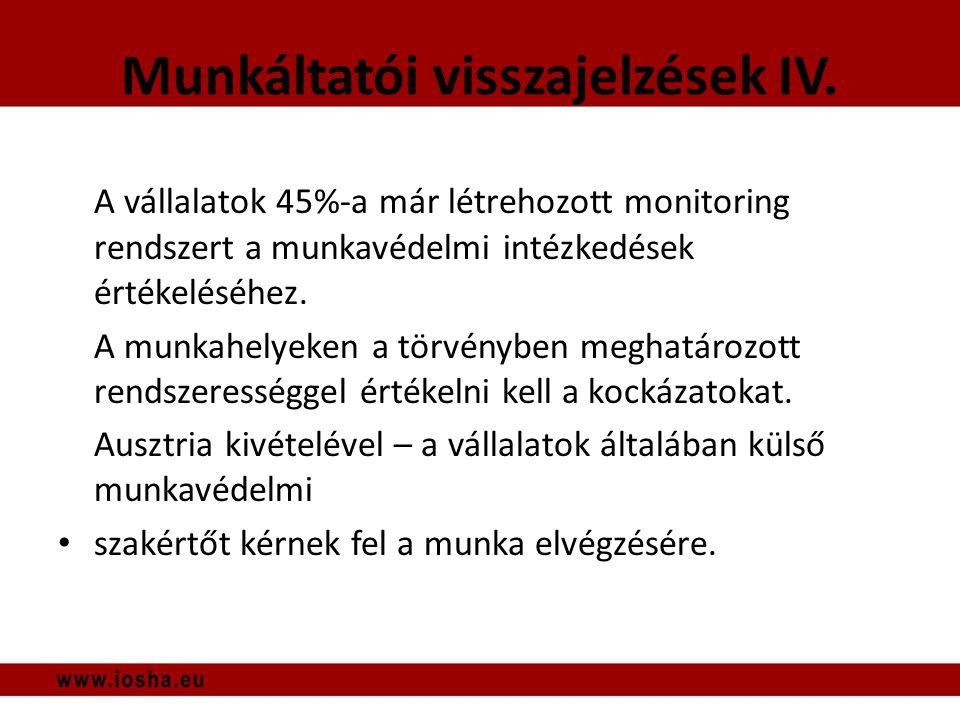Munkáltatói visszajelzések IV.