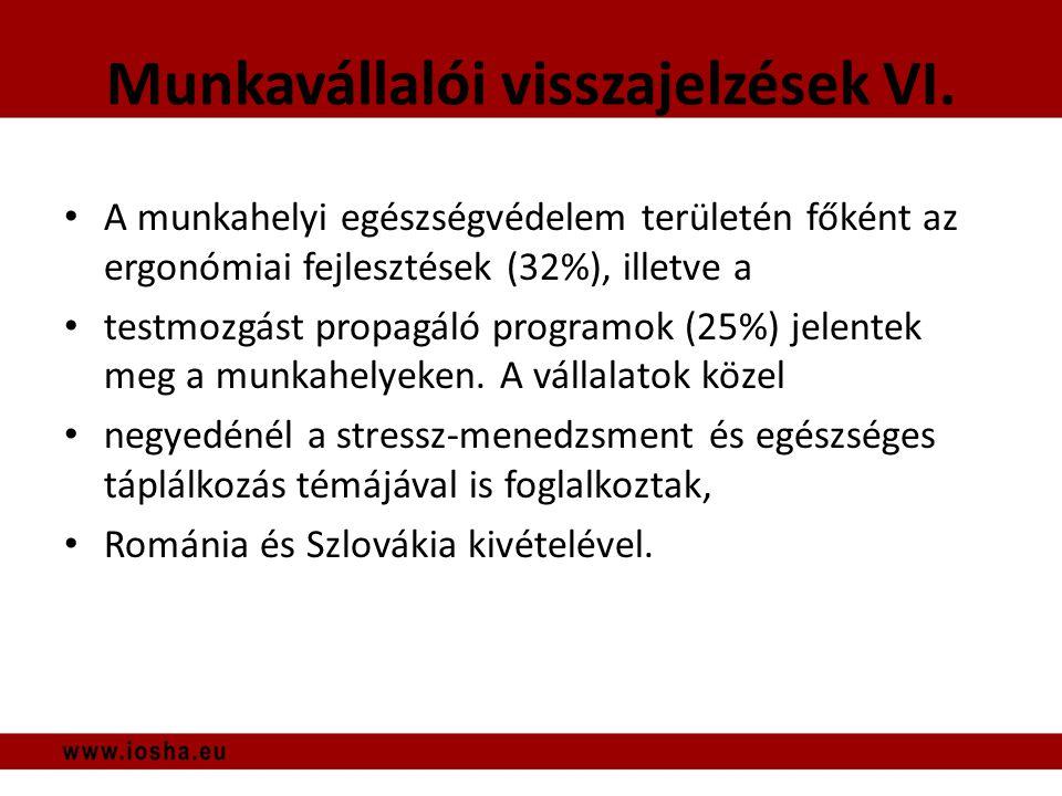 Munkavállalói visszajelzések VI.