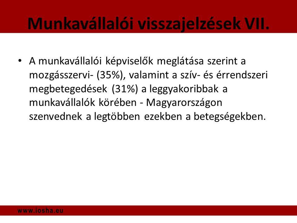 Munkavállalói visszajelzések VII.