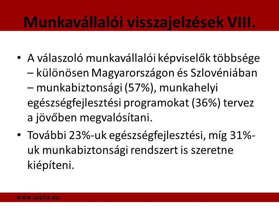 Munkavállalói visszajelzések VIII.