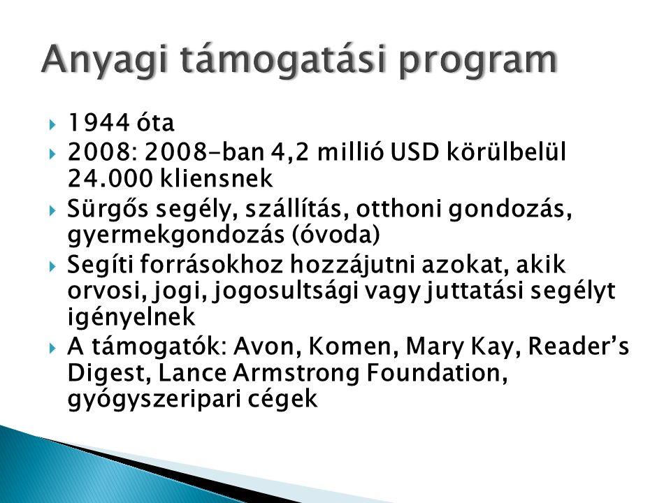  1944 óta  2008: 2008-ban 4,2 millió USD körülbelül 24.000 kliensnek  Sürgős segély, szállítás, otthoni gondozás, gyermekgondozás (óvoda)  Segíti forrásokhoz hozzájutni azokat, akik orvosi, jogi, jogosultsági vagy juttatási segélyt igényelnek  A támogatók: Avon, Komen, Mary Kay, Reader's Digest, Lance Armstrong Foundation, gyógyszeripari cégek