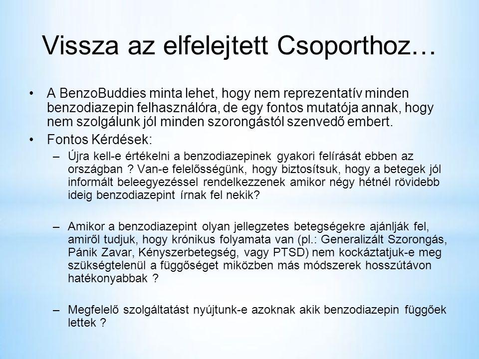 Vissza az elfelejtett Csoporthoz… •A BenzoBuddies minta lehet, hogy nem reprezentatív minden benzodiazepin felhasználóra, de egy fontos mutatója annak, hogy nem szolgálunk jól minden szorongástól szenvedő embert.