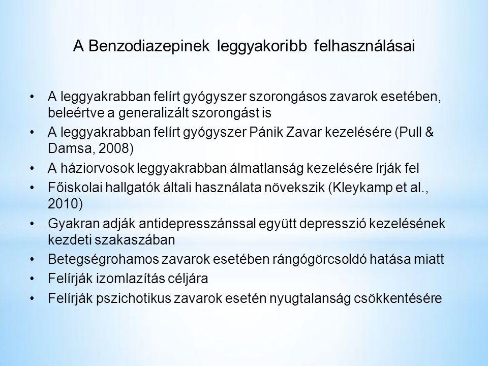 A Benzodiazepinek leggyakoribb felhasználásai •A leggyakrabban felírt gyógyszer szorongásos zavarok esetében, beleértve a generalizált szorongást is •A leggyakrabban felírt gyógyszer Pánik Zavar kezelésére (Pull & Damsa, 2008) •A háziorvosok leggyakrabban álmatlanság kezelésére írják fel •Főiskolai hallgatók általi használata növekszik (Kleykamp et al., 2010) •Gyakran adják antidepresszánssal együtt depresszió kezelésének kezdeti szakaszában •Betegségrohamos zavarok esetében rángógörcsoldó hatása miatt •Felírják izomlazítás céljára •Felírják pszichotikus zavarok esetén nyugtalanság csökkentésére