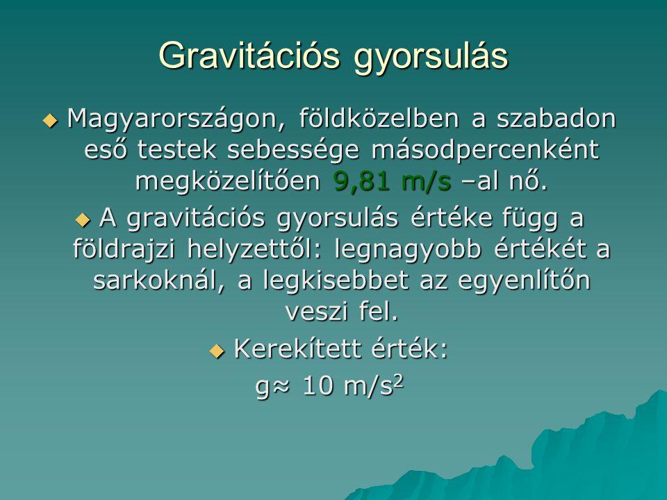 Gravitációs gyorsulás  Magyarországon, földközelben a szabadon eső testek sebessége másodpercenként megközelítően 9,81 m/s –al nő.  A gravitációs gy