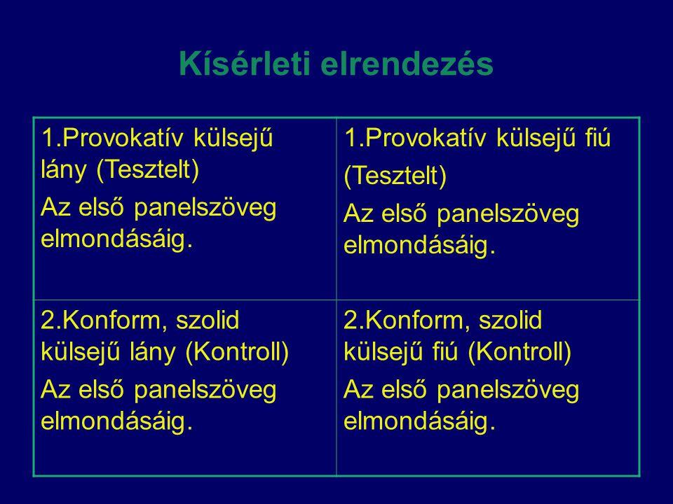 Kísérleti elrendezés 1.Provokatív külsejű lány (Tesztelt) Az első panelszöveg elmondásáig. 1.Provokatív külsejű fiú (Tesztelt) Az első panelszöveg elm