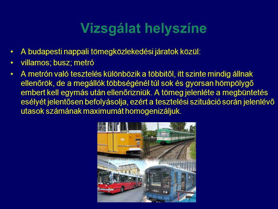 Vizsgálat helyszíne •A budapesti nappali tömegközlekedési járatok közül: •villamos; busz; metró •A metrón való tesztelés különbözik a többitől, itt sz