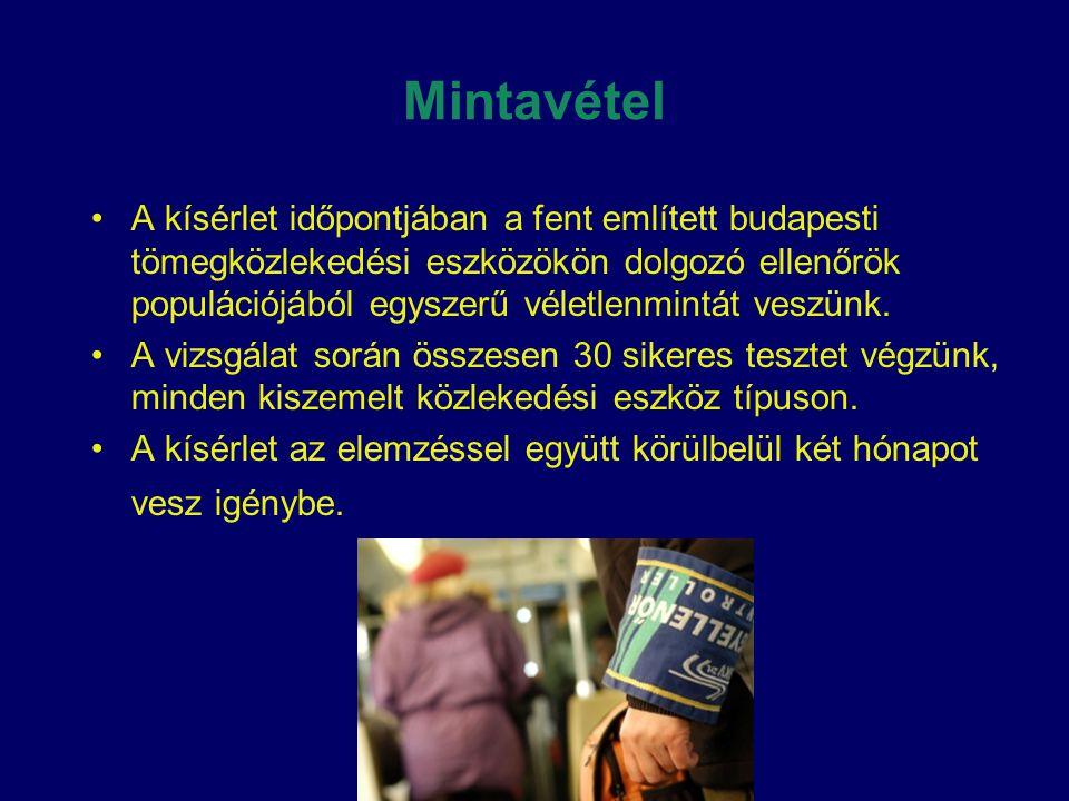 Mintavétel •A kísérlet időpontjában a fent említett budapesti tömegközlekedési eszközökön dolgozó ellenőrök populációjából egyszerű véletlenmintát ves