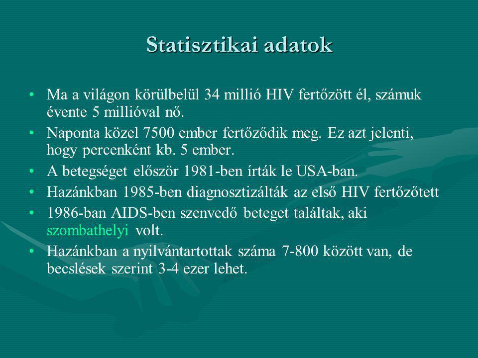 Statisztikai adatok • •Ma a világon körülbelül 34 millió HIV fertőzött él, számuk évente 5 millióval nő. • •Naponta közel 7500 ember fertőződik meg. E