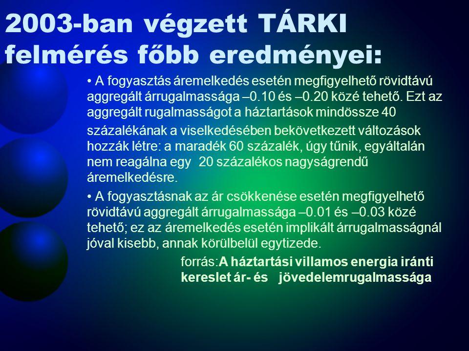 2003-ban végzett TÁRKI felmérés főbb eredményei: • A fogyasztás áremelkedés esetén megfigyelhető rövidtávú aggregált árrugalmassága –0.10 és –0.20 köz
