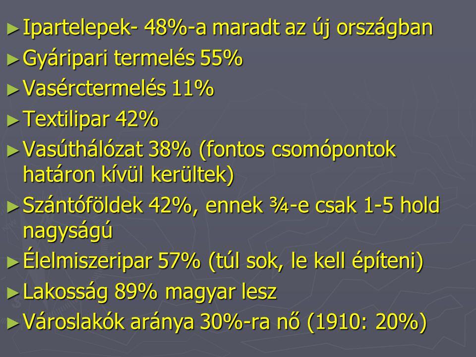 ► Ipartelepek- 48%-a maradt az új országban ► Gyáripari termelés 55% ► Vasérctermelés 11% ► Textilipar 42% ► Vasúthálózat 38% (fontos csomópontok hatá