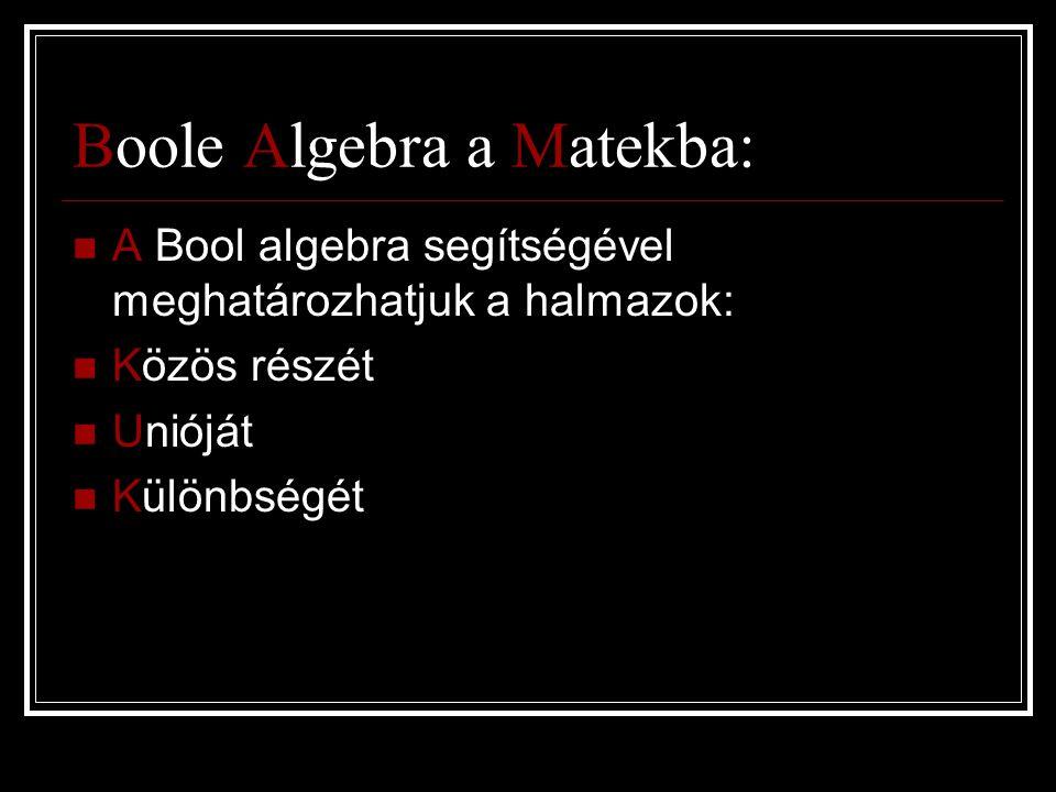 Boole Algebra a Matekba:  A Bool algebra segítségével meghatározhatjuk a halmazok:  Közös részét  Unióját  Különbségét