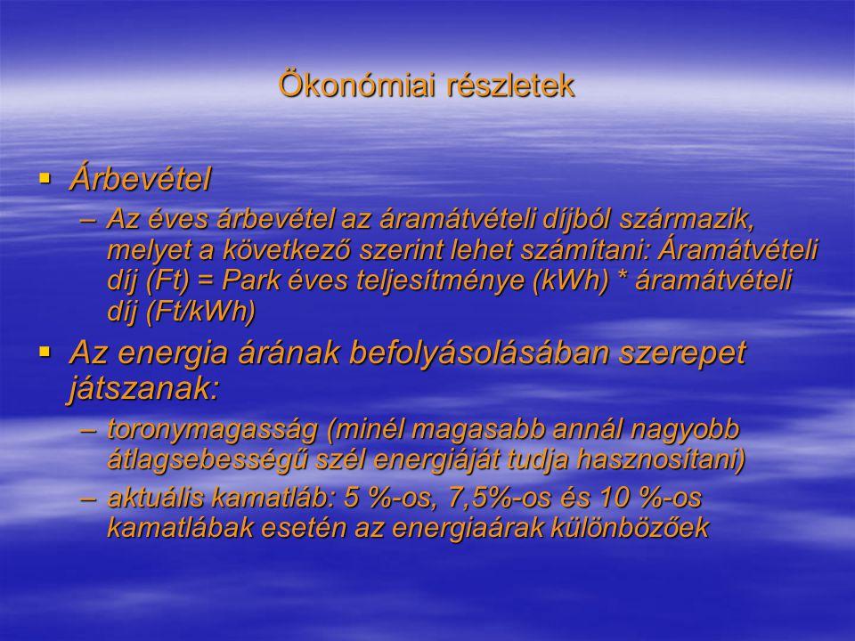 Ökonómiai részletek  Árbevétel –Az éves árbevétel az áramátvételi díjból származik, melyet a következő szerint lehet számítani: Áramátvételi díj (Ft)