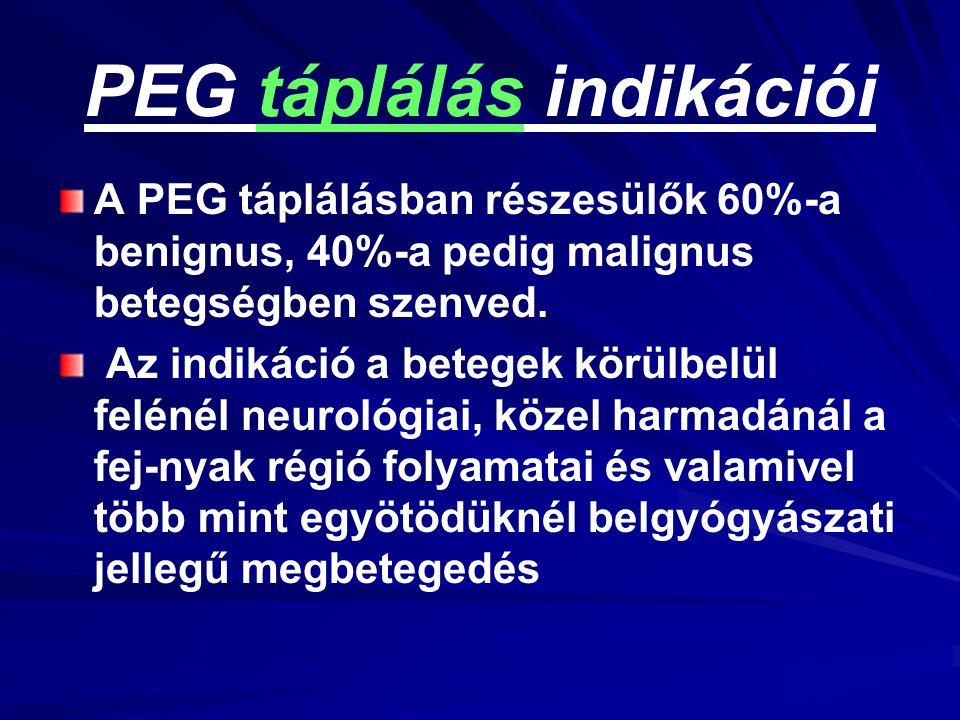 PEG táplálás indikációi A PEG táplálásban részesülők 60%-a benignus, 40%-a pedig malignus betegségben szenved. Az indikáció a betegek körülbelül felén