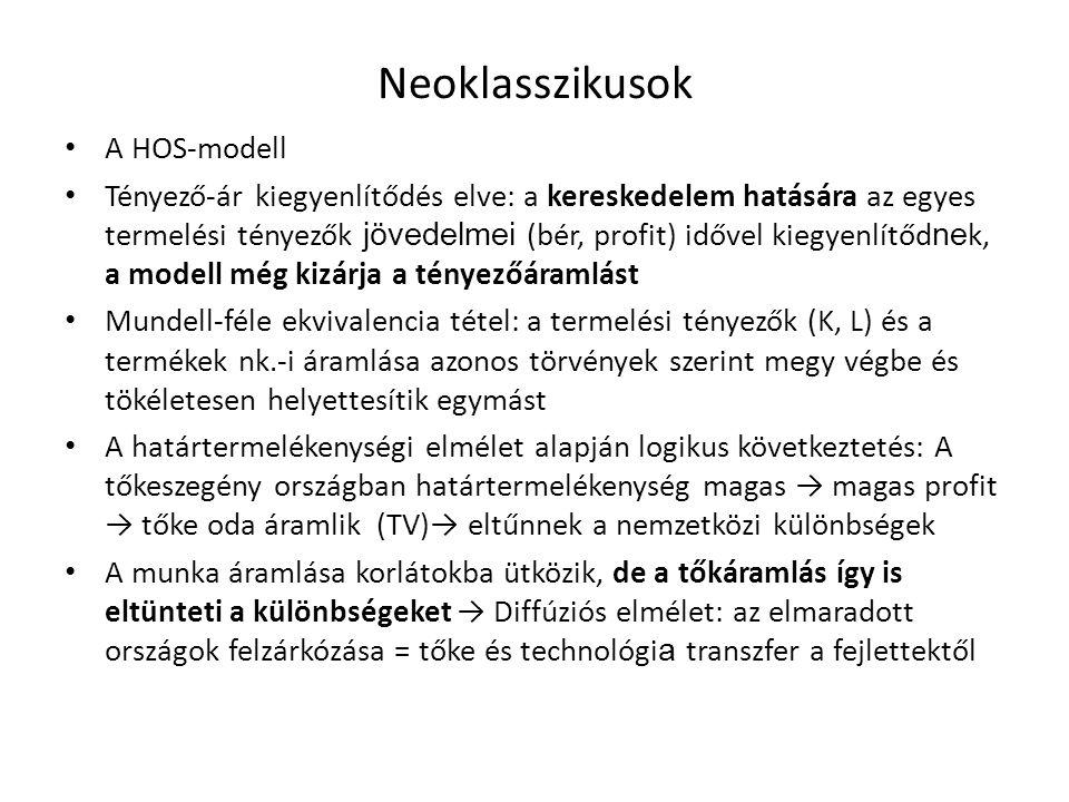 Neoklasszikusok • A HOS-modell • Tényező-ár kiegyenlítődés elve: a kereskedelem hatására az egyes termelési tényezők jövedelmei (bér, profit) idővel k
