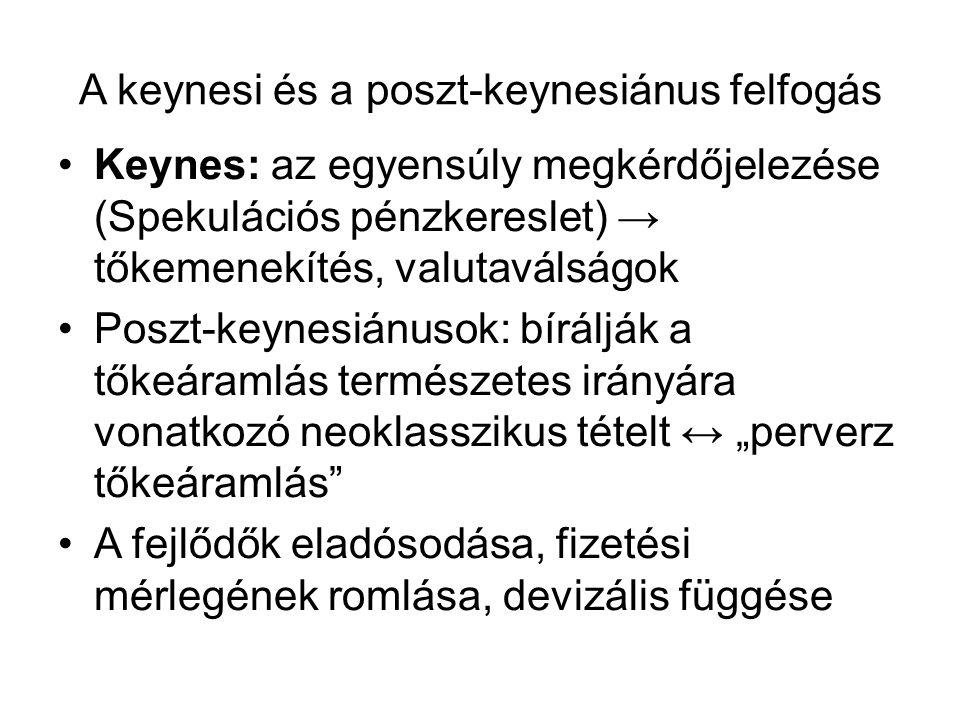 A keynesi és a poszt-keynesiánus felfogás •Keynes: az egyensúly megkérdőjelezése (Spekulációs pénzkereslet) → tőkemenekítés, valutaválságok •Poszt-key