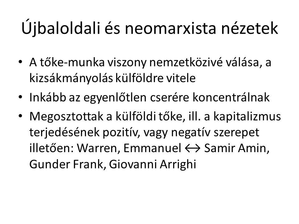 Újbaloldali és neomarxista nézetek • A tőke-munka viszony nemzetközivé válása, a kizsákmányolás külföldre vitele • Inkább az egyenlőtlen cserére konce