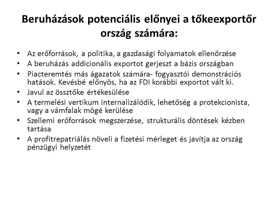 Beruházások potenciális előnyei a tőkeexportőr ország számára: • Az erőforrások, a politika, a gazdasági folyamatok ellenőrzése • A beruházás addicion