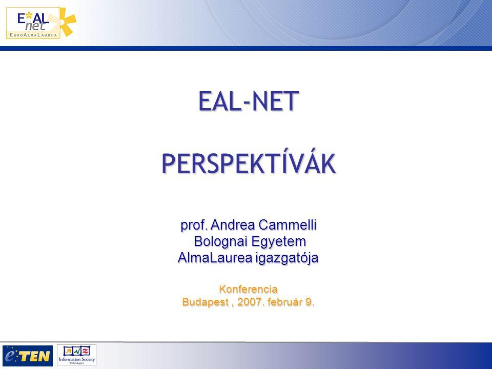 EAL-NETPERSPEKTÍVÁK prof.