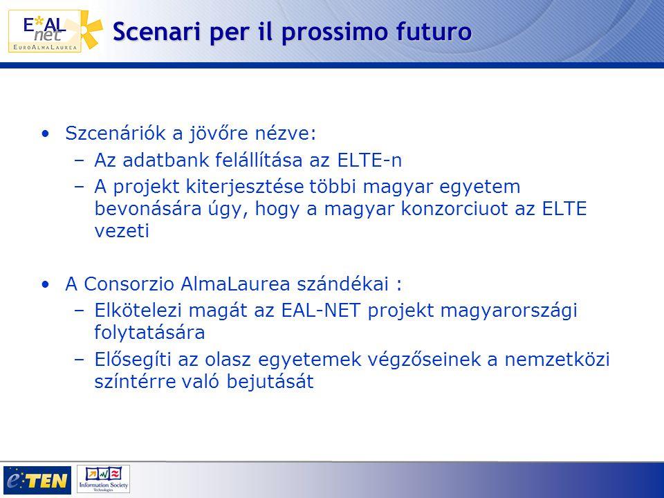 Scenari per il prossimo futuro •Szcenáriók a jövőre nézve: –Az adatbank felállítása az ELTE-n –A projekt kiterjesztése többi magyar egyetem bevonására úgy, hogy a magyar konzorciuot az ELTE vezeti •A Consorzio AlmaLaurea szándékai : –Elkötelezi magát az EAL-NET projekt magyarországi folytatására –Elősegíti az olasz egyetemek végzőseinek a nemzetközi színtérre való bejutását