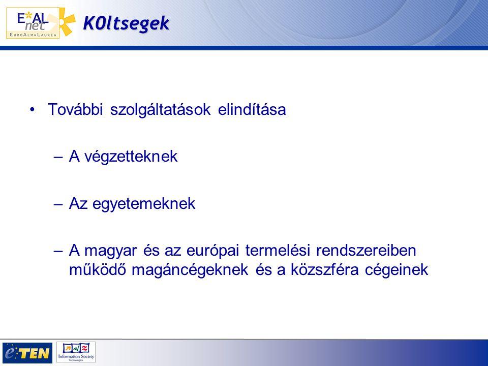 K0ltsegek •További szolgáltatások elindítása –A végzetteknek –Az egyetemeknek –A magyar és az európai termelési rendszereiben működő magáncégeknek és a közszféra cégeinek