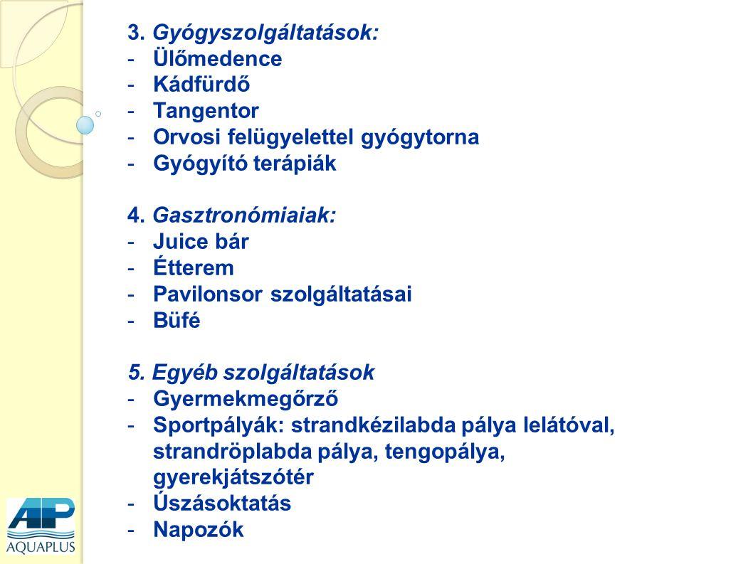3. Gyógyszolgáltatások: -Ülőmedence -Kádfürdő -Tangentor -Orvosi felügyelettel gyógytorna -Gyógyító terápiák 4. Gasztronómiaiak: -Juice bár -Étterem -
