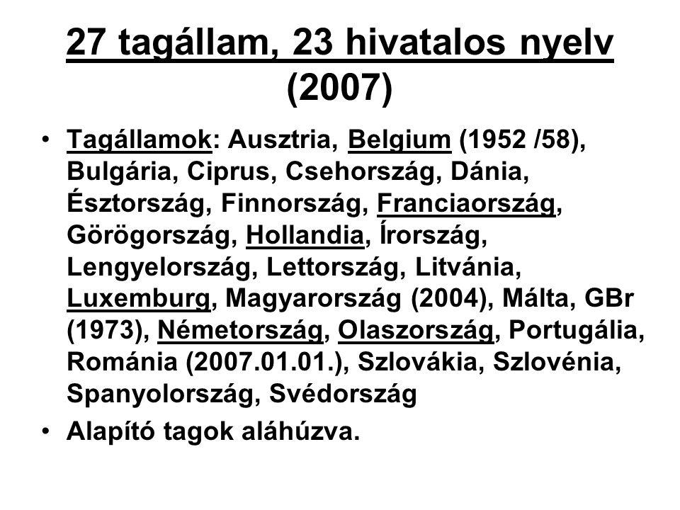 27 tagállam, 23 hivatalos nyelv (2007) •Tagállamok: Ausztria, Belgium (1952 /58), Bulgária, Ciprus, Csehország, Dánia, Észtország, Finnország, Franciaország, Görögország, Hollandia, Írország, Lengyelország, Lettország, Litvánia, Luxemburg, Magyarország (2004), Málta, GBr (1973), Németország, Olaszország, Portugália, Románia (2007.01.01.), Szlovákia, Szlovénia, Spanyolország, Svédország •Alapító tagok aláhúzva.