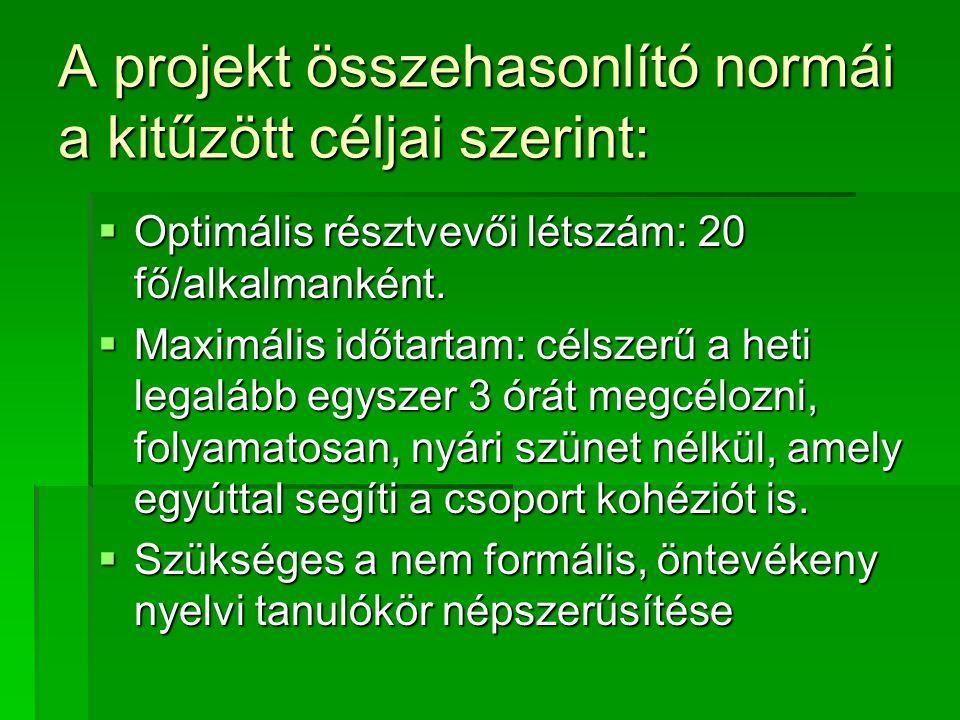 A projekt összehasonlító normái a kitűzött céljai szerint:  Optimális résztvevői létszám: 20 fő/alkalmanként.  Maximális időtartam: célszerű a heti