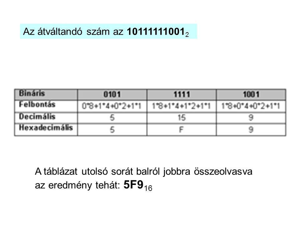 Az átváltandó szám az 10111111001 2 A táblázat utolsó sorát balról jobbra összeolvasva az eredmény tehát: 5F9 16