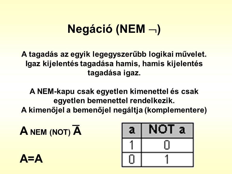 Negáció (NEM  ) A tagadás az egyik legegyszerűbb logikai művelet. Igaz kijelentés tagadása hamis, hamis kijelentés tagadása igaz. A NEM-kapu csak egy