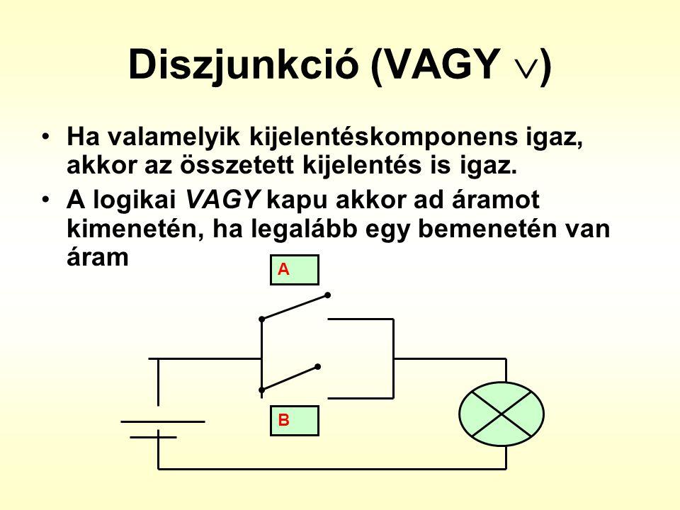 Diszjunkció (VAGY  ) •Ha valamelyik kijelentéskomponens igaz, akkor az összetett kijelentés is igaz. •A logikai VAGY kapu akkor ad áramot kimenetén,