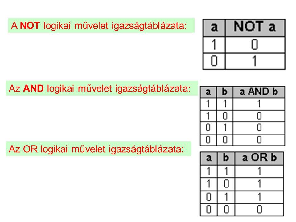 A NOT logikai művelet igazságtáblázata: Az AND logikai művelet igazságtáblázata: Az OR logikai művelet igazságtáblázata: