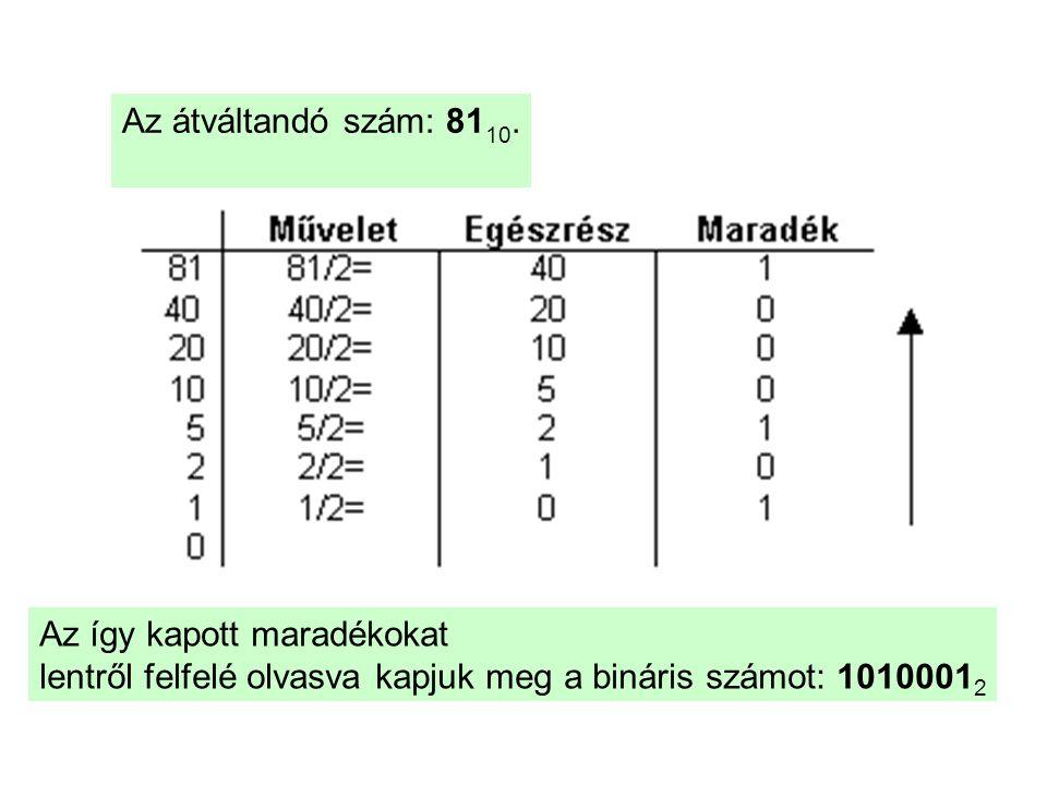 Az átváltandó szám: 81 10. Az így kapott maradékokat lentről felfelé olvasva kapjuk meg a bináris számot: 1010001 2