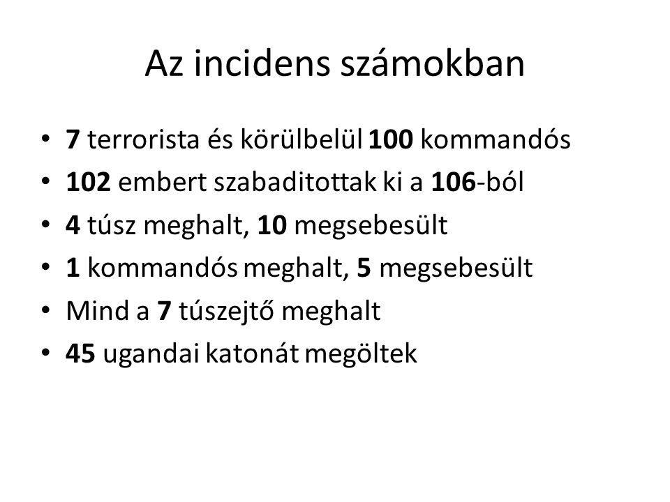 Az incidens számokban • 7 terrorista és körülbelül 100 kommandós • 102 embert szabaditottak ki a 106-ból • 4 túsz meghalt, 10 megsebesült • 1 kommandós meghalt, 5 megsebesült • Mind a 7 túszejtő meghalt • 45 ugandai katonát megöltek