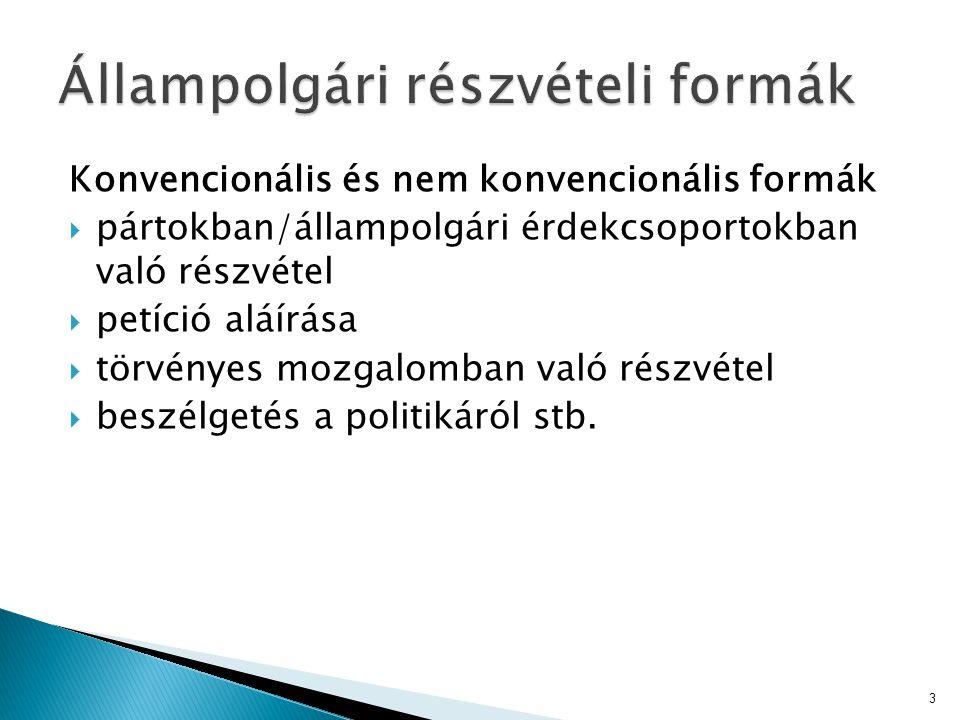 Konvencionális és nem konvencionális formák  pártokban/állampolgári érdekcsoportokban való részvétel  petíció aláírása  törvényes mozgalomban való