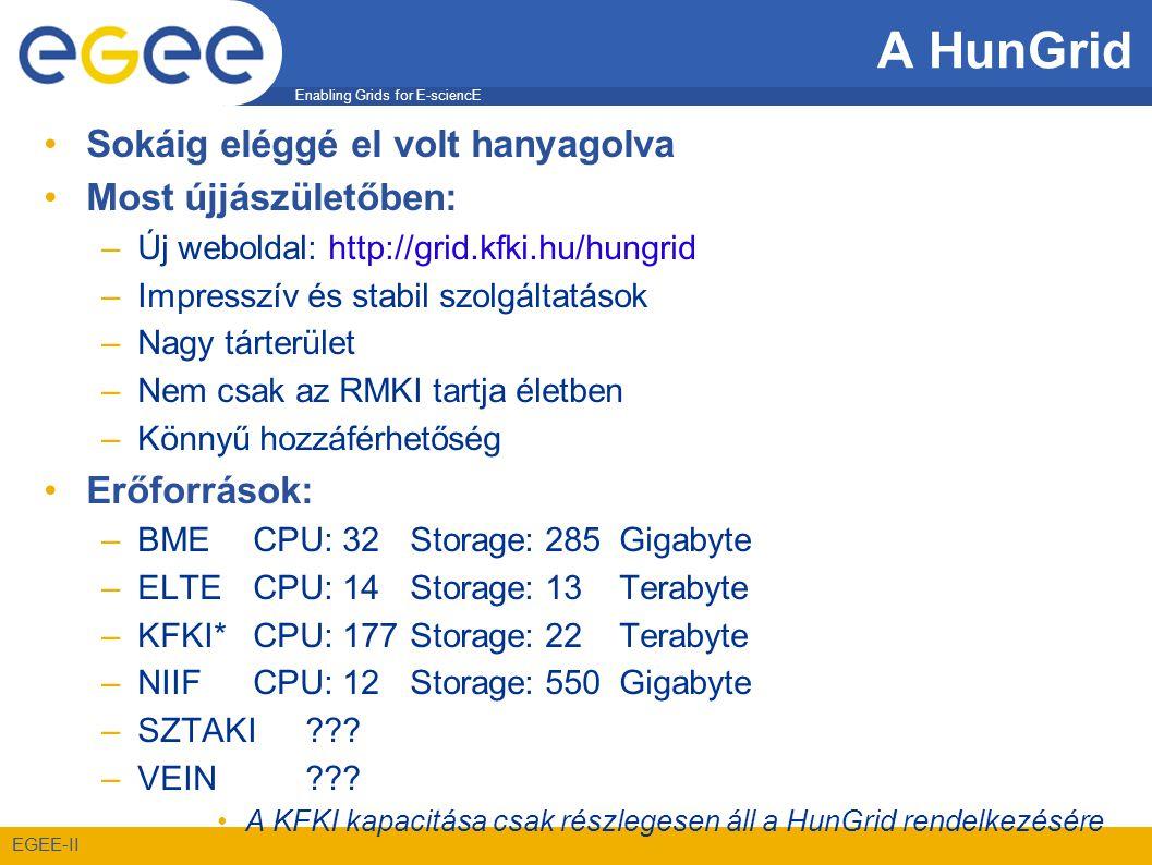 Enabling Grids for E-sciencE EGEE-II A HunGrid •Sokáig eléggé el volt hanyagolva •Most újjászületőben: –Új weboldal: http://grid.kfki.hu/hungrid –Impresszív és stabil szolgáltatások –Nagy tárterület –Nem csak az RMKI tartja életben –Könnyű hozzáférhetőség •Erőforrások: –BMECPU: 32Storage: 285Gigabyte –ELTECPU: 14Storage: 13Terabyte –KFKI*CPU: 177Storage: 22Terabyte –NIIFCPU: 12Storage: 550Gigabyte –SZTAKI .
