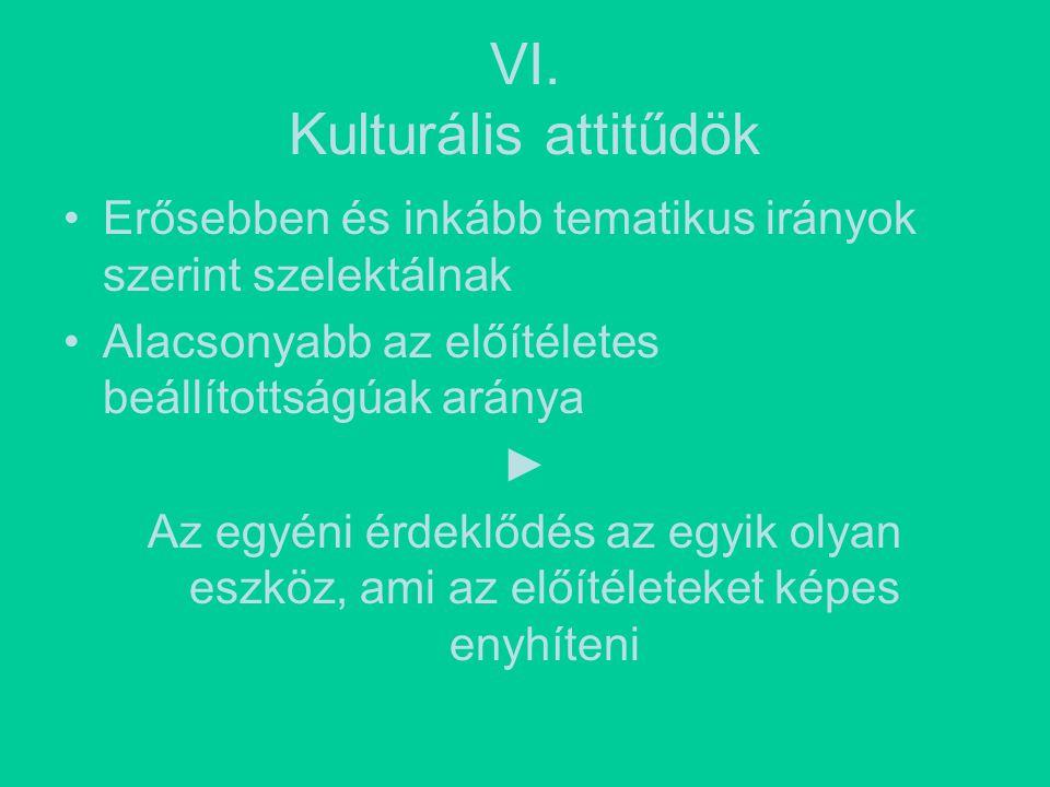 VI. Kulturális attitűdök •Erősebben és inkább tematikus irányok szerint szelektálnak •Alacsonyabb az előítéletes beállítottságúak aránya ► Az egyéni é