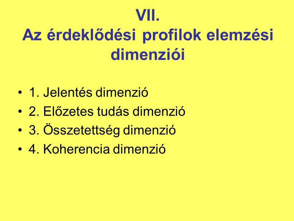 VII. Az érdeklődési profilok elemzési dimenziói •1. Jelentés dimenzió •2. Előzetes tudás dimenzió •3. Összetettség dimenzió •4. Koherencia dimenzió