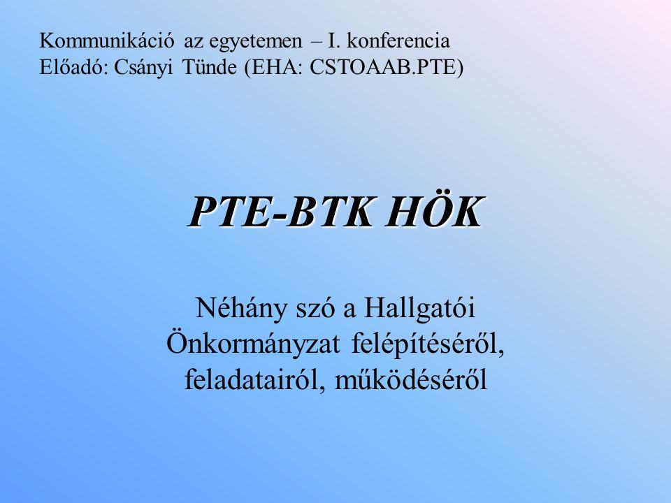 PTE-BTK HÖK Néhány szó a Hallgatói Önkormányzat felépítéséről, feladatairól, működéséről Kommunikáció az egyetemen – I. konferencia Előadó: Csányi Tün