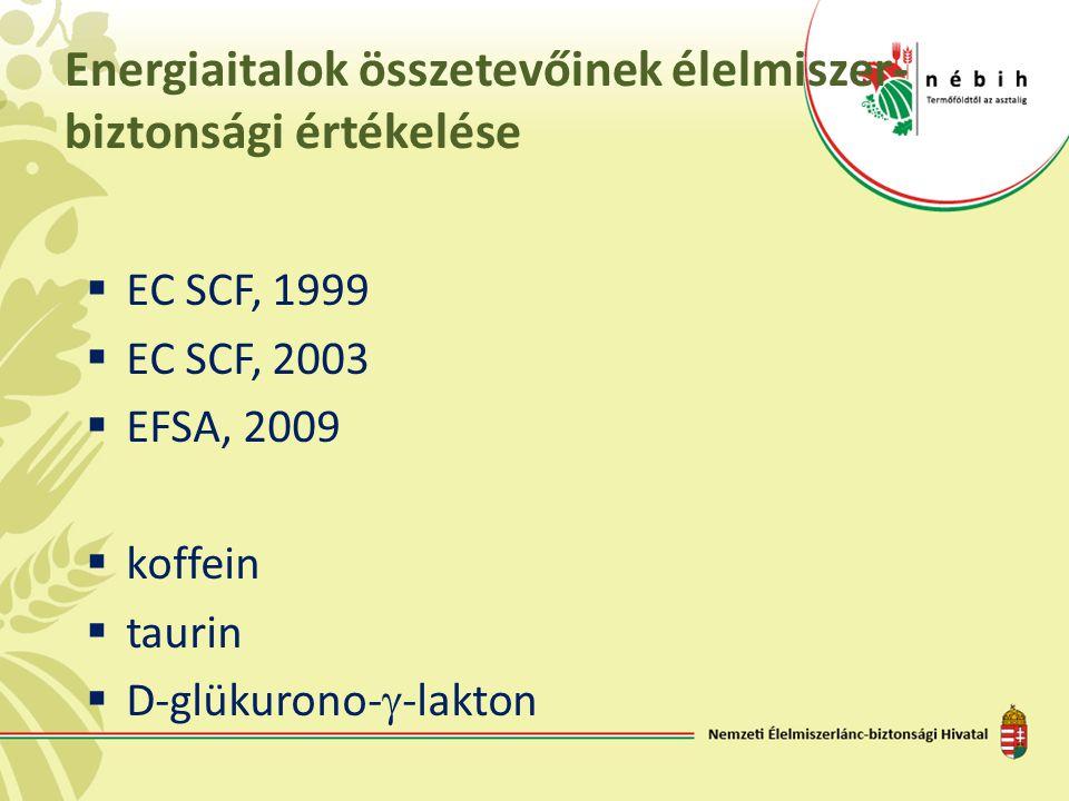Energiaitalok összetevőinek élelmiszer- biztonsági értékelése  EC SCF, 1999  EC SCF, 2003  EFSA, 2009  koffein  taurin  D-glükurono-  -lakton