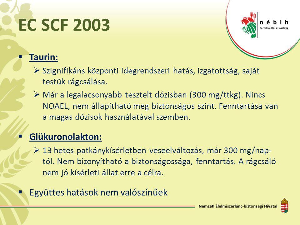 EC SCF 2003  Taurin:  Szignifikáns központi idegrendszeri hatás, izgatottság, saját testük rágcsálása.  Már a legalacsonyabb tesztelt dózisban (300