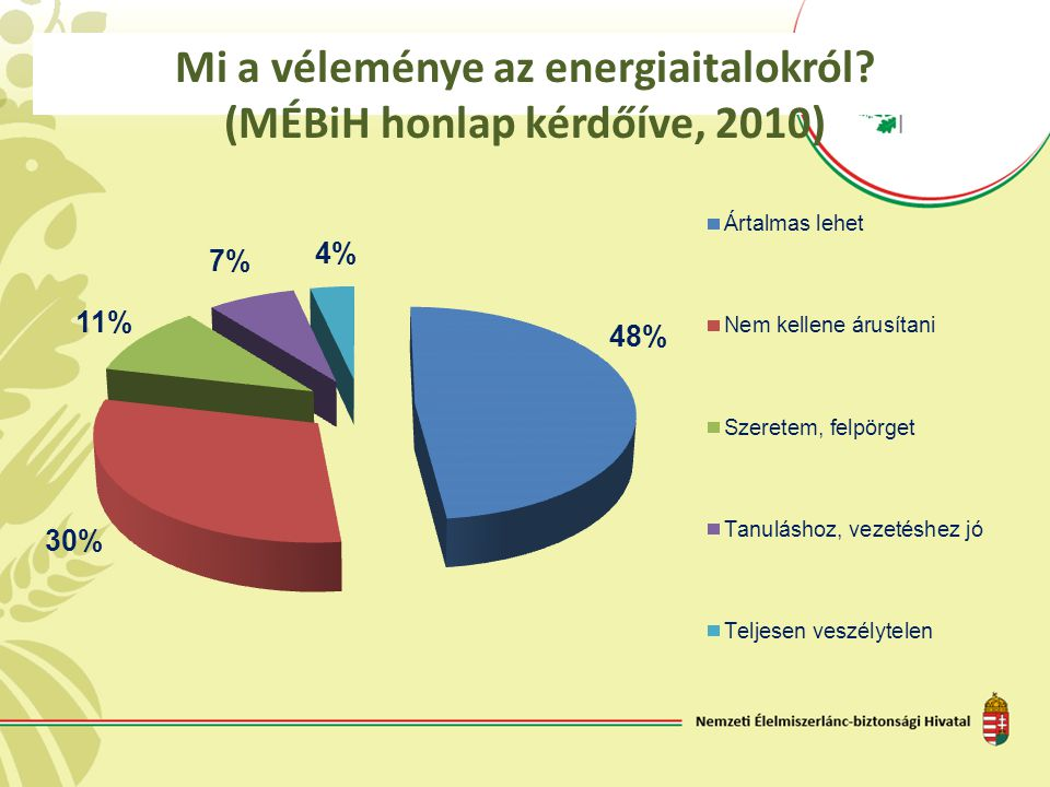 Mi a véleménye az energiaitalokról? (MÉBiH honlap kérdőíve, 2010)