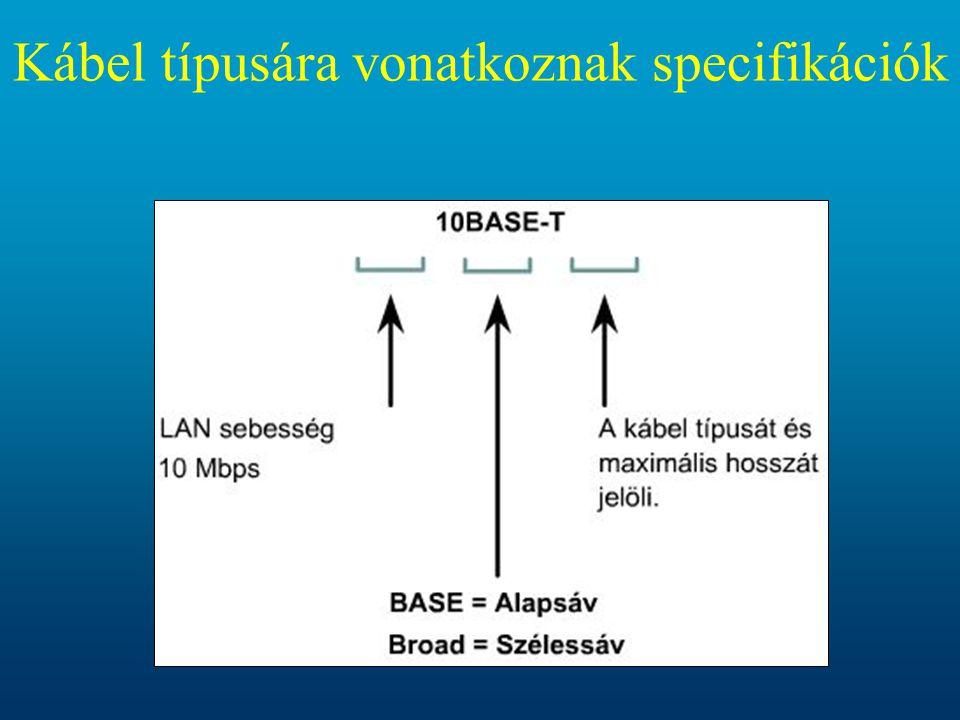 Kábel típusára vonatkoznak specifikációk