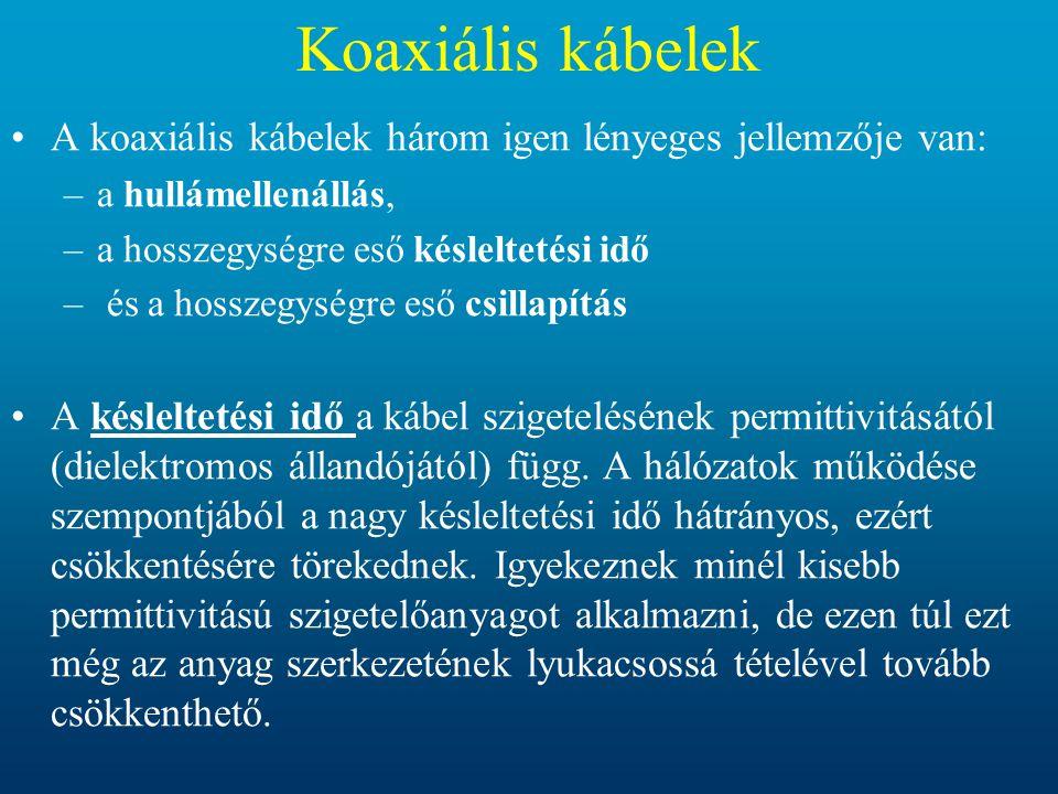 Koaxiális kábelek •A koaxiális kábelek három igen lényeges jellemzője van: –a hullámellenállás, –a hosszegységre eső késleltetési idő – és a hosszegys