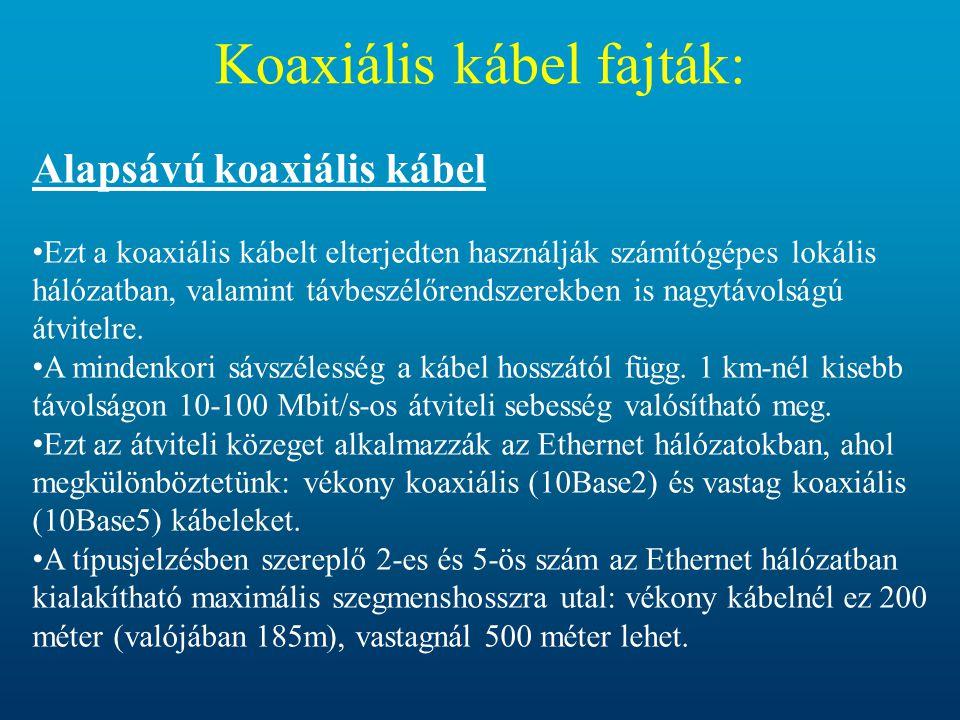 Koaxiális kábel fajták: Alapsávú koaxiális kábel • Ezt a koaxiális kábelt elterjedten használják számítógépes lokális hálózatban, valamint távbeszélőr