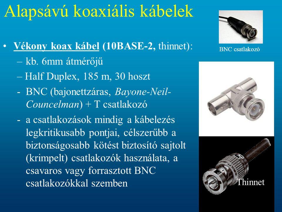 Alapsávú koaxiális kábelek •Vékony koax kábel (10BASE-2, thinnet): –kb. 6mm átmérőjű – Half Duplex, 185 m, 30 hoszt -BNC (bajonettzáras, Bayone-Neil-