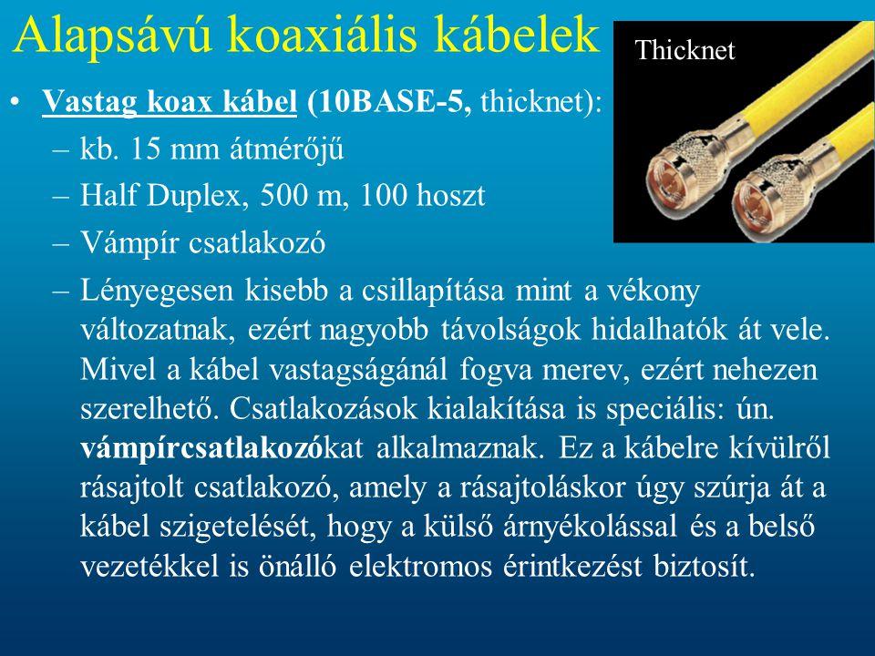 Alapsávú koaxiális kábelek •Vastag koax kábel (10BASE-5, thicknet): –kb. 15 mm átmérőjű –Half Duplex, 500 m, 100 hoszt –Vámpír csatlakozó –Lényegesen