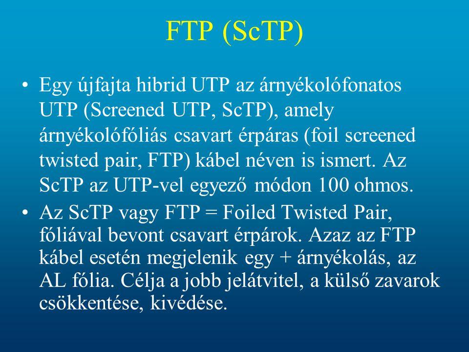 FTP (ScTP) •Egy újfajta hibrid UTP az árnyékolófonatos UTP (Screened UTP, ScTP), amely árnyékolófóliás csavart érpáras (foil screened twisted pair, FT