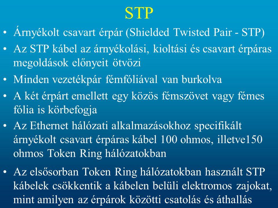 STP •Árnyékolt csavart érpár (Shielded Twisted Pair - STP) •Az STP kábel az árnyékolási, kioltási és csavart érpáras megoldások előnyeit ötvözi •Minde