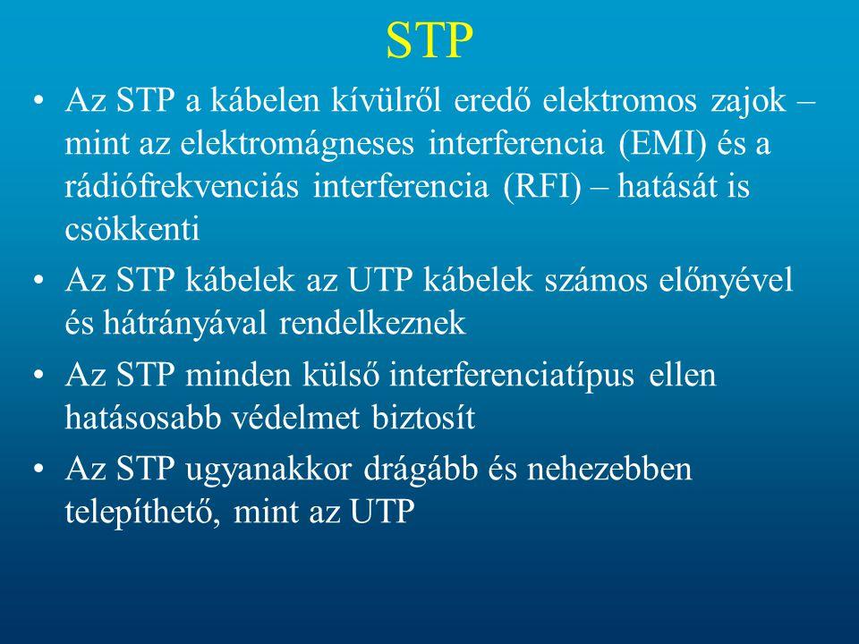 STP •Az STP a kábelen kívülről eredő elektromos zajok – mint az elektromágneses interferencia (EMI) és a rádiófrekvenciás interferencia (RFI) – hatásá
