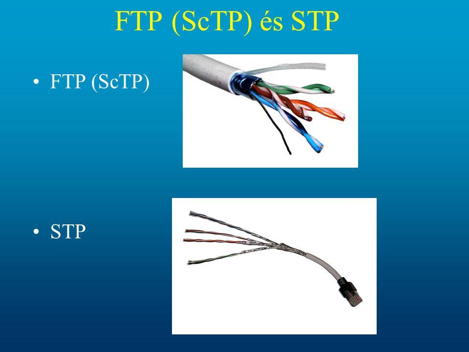•FTP (ScTP) •STP FTP (ScTP) és STP